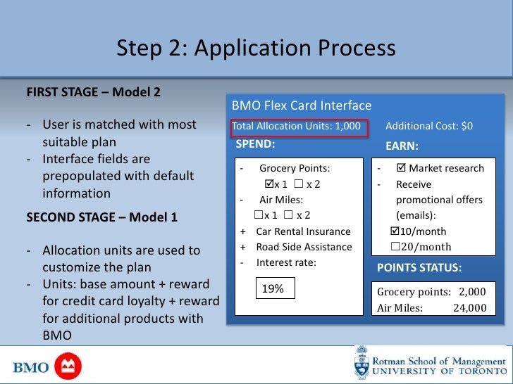 Integrative solution for bmo credit card reheart Image collections