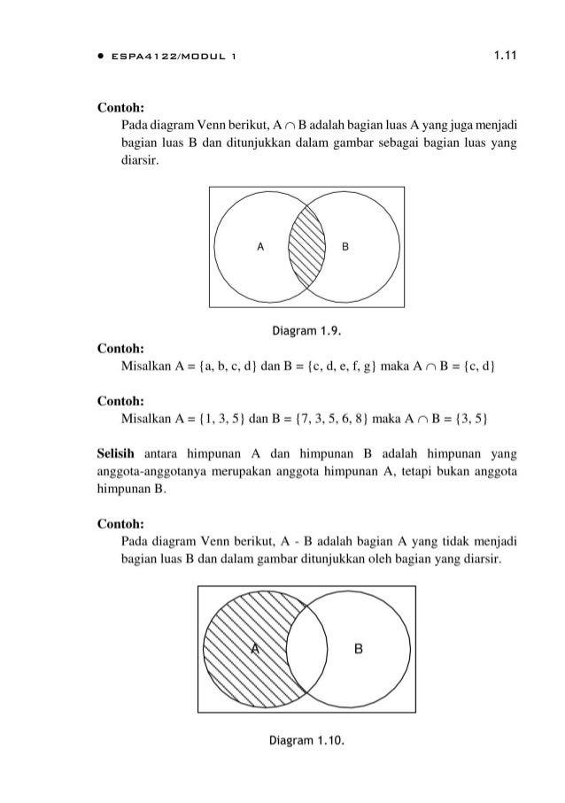 Bmp espa4122 matematika ekonomi 11 e ccuart Image collections