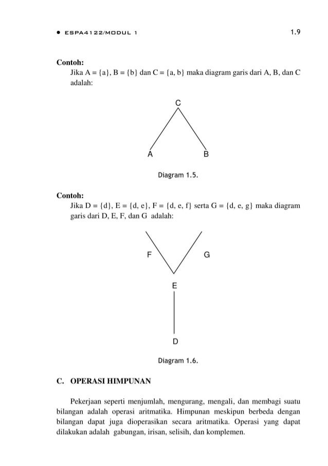 Bmp Espa4122 Matematika Ekonomi