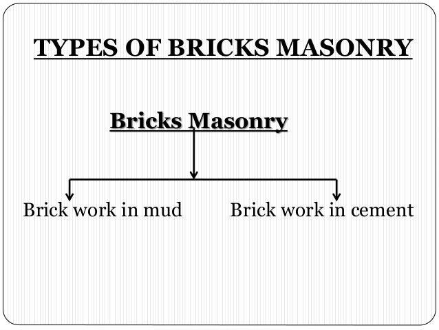 BRICK MASONRY PPT BY SUBHENDU SAMUI