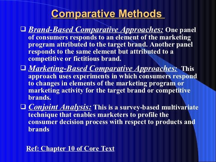 Strategic Brand Management 2