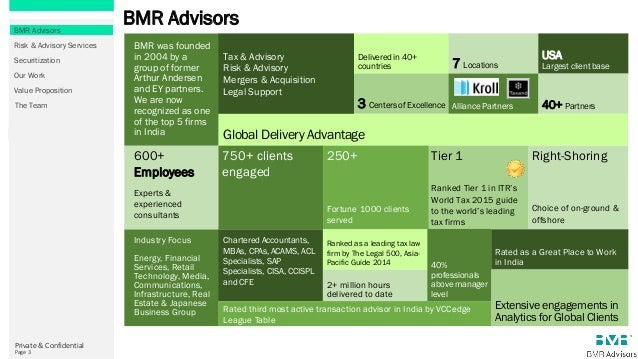 BMR Advisors - Securitization Services