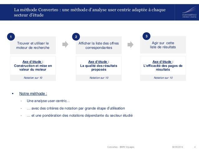 Barom tre converteo moteur de recherche interne du secteur for Moteur de recherche hotel