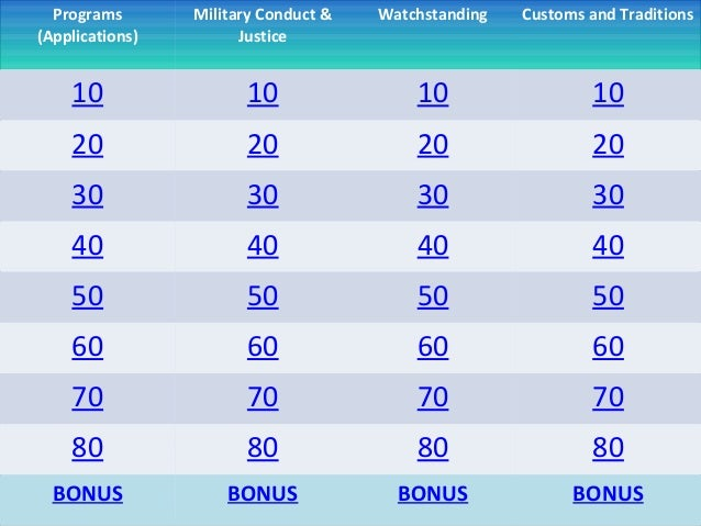 Programs (Applications) Military Conduct & Justice Watchstanding Customs and Traditions 10 10 10 10 20 20 20 20 30 30 30 3...