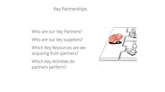 Business Model Canvas (BCCI)