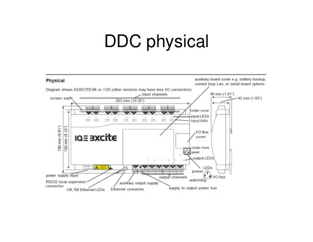 bms system basic 11 638?cb=1419830831 bms system basic ddc panel wiring diagram at fashall.co