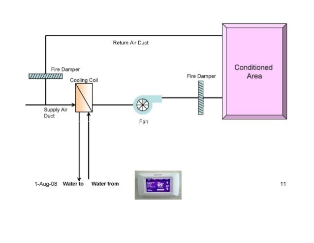 trane tracker wiring diagram friedrich wiring diagrams