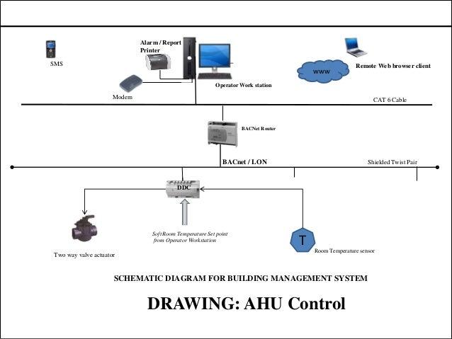 bacnet wiring guide wiring diagram origin