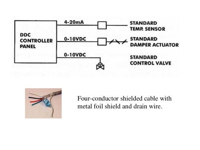 bms automation wiring 5 638?cb=1456920229 bms automation wiring bms ddc control wiring diagram pdf at edmiracle.co