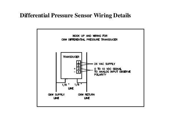 bms automation wiring 8 638?cb\=1456920229 vav wiring diagram weg 6 lead motor wiring diagram \u2022 wiring  at readyjetset.co