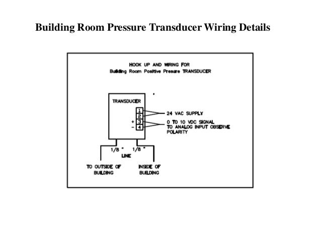bms automation wiring 9 638 rosemount wiring diagram gandul 45 77 79 119 rosemount 1066 wiring diagram at gsmx.co
