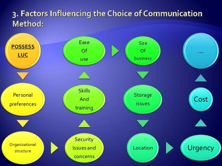 example of visual verbal relationship in information map