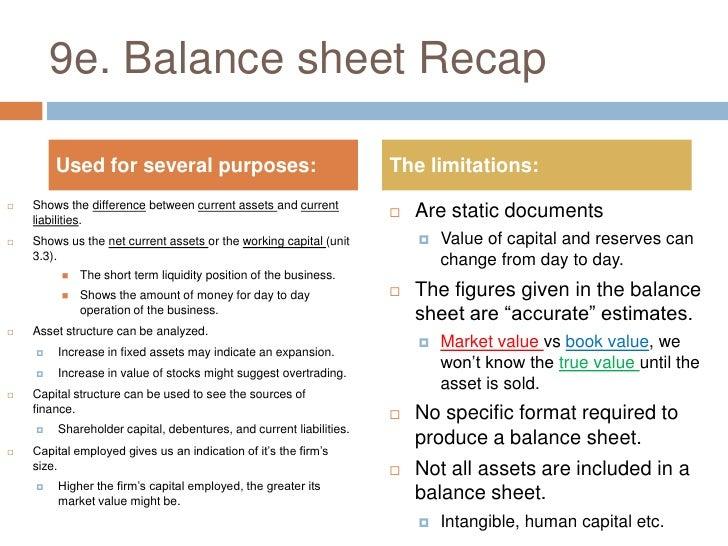 BM Unit 35 Final Accounts – P and L Sheet