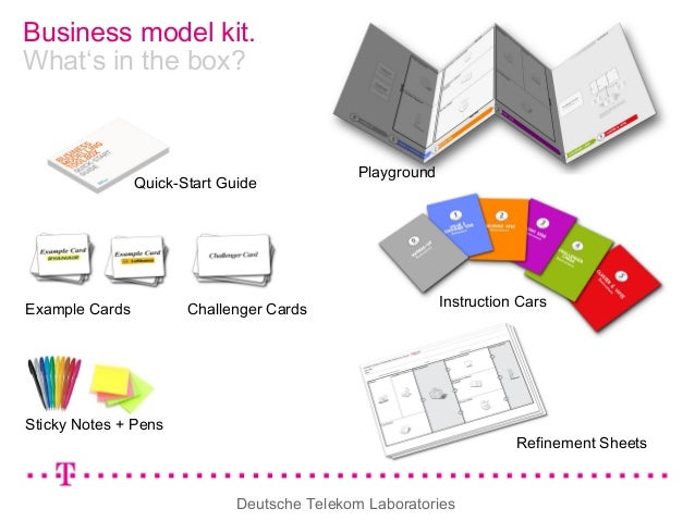 Deutsche Telekom Laboratories Business model kit. What's in the box? Playground Quick-Start Guide Example Cards Challenger...
