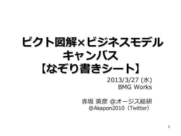 ピクト図解×ビジネスモデル キャンバス 【なぞり書きシート】 2013/3/27 (水) BMG Works 赤坂 英彦 @オージス総研 @Akapon2010(Twitter)  1