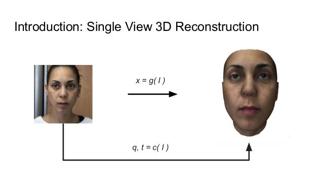 Plug and-train Loss for Single View 3D Reconstruction Slide 3