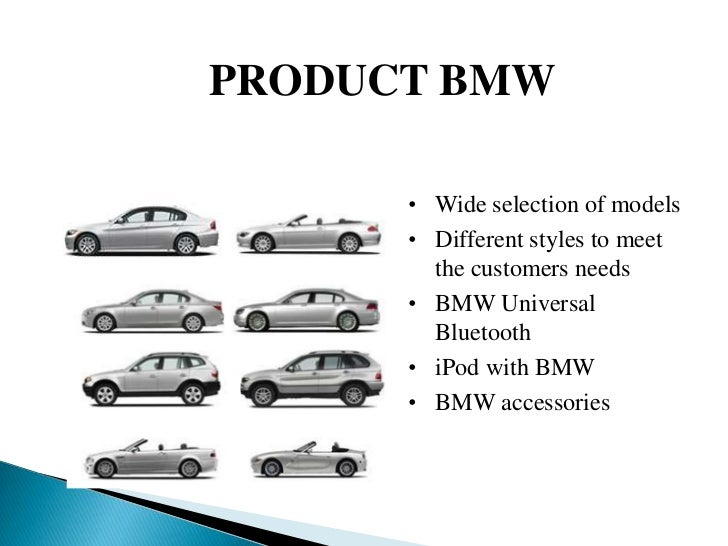 PRESENTATION ON BMW
