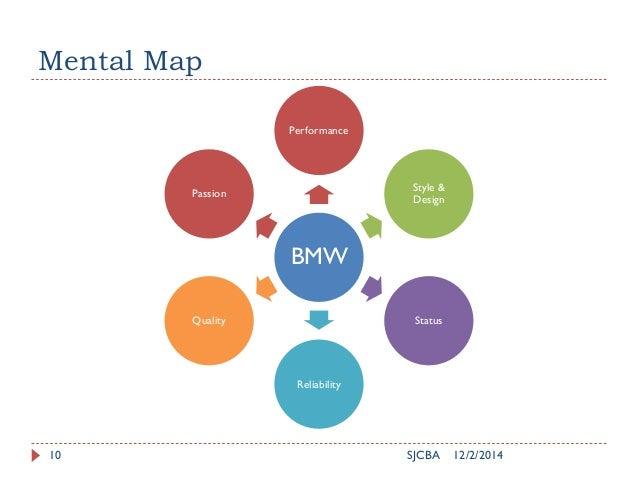 Mental Map 12/2/2014SJCBA10 BMW Performance Style & Design Status Reliability Quality Passion