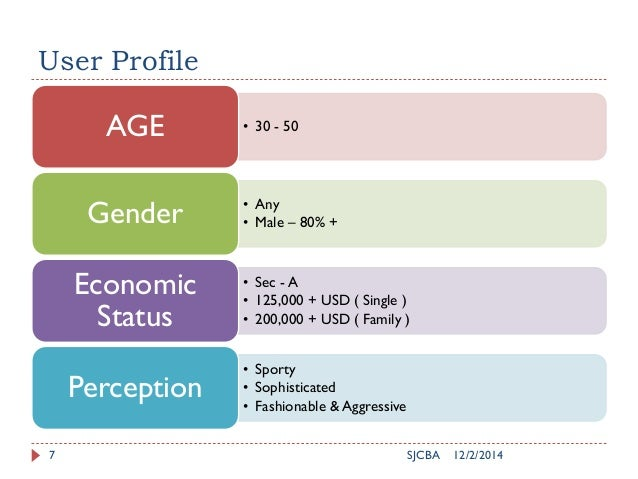 User Profile 12/2/2014SJCBA7 • 30 - 50AGE • Any • Male – 80% +Gender • Sec - A • 125,000 + USD ( Single ) • 200,000 + USD ...