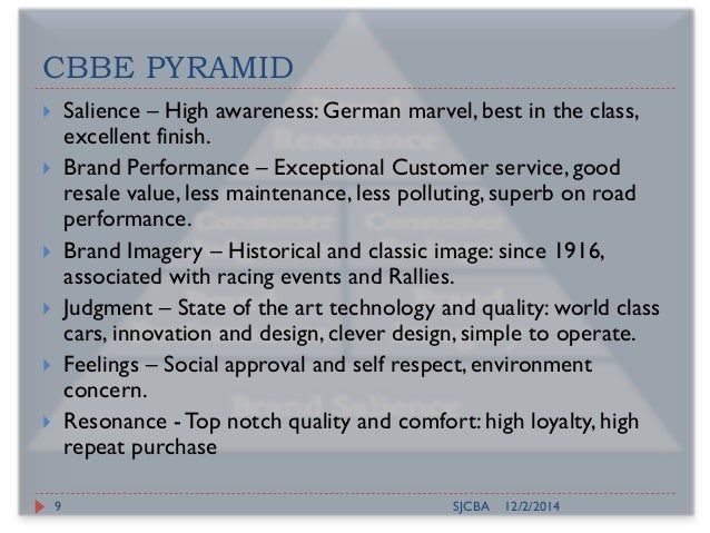 CBBE PYRAMID 12/2/2014SJCBA9  Salience – High awareness: German marvel, best in the class, excellent finish.  Brand Perf...