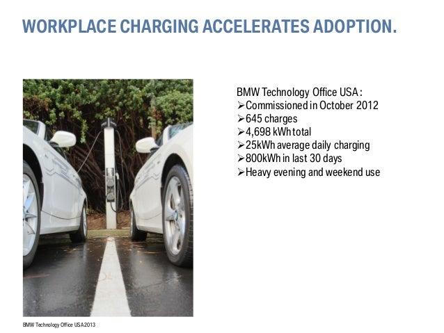 BMW – A Future Vision for Sustainable Electric Mobility