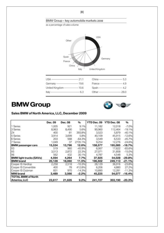 bmw marketing process and segmentation essay Marketing segmentation is more and more vital for business in the market segmentation is the process by which a diverse more about segmentation of mercedes.