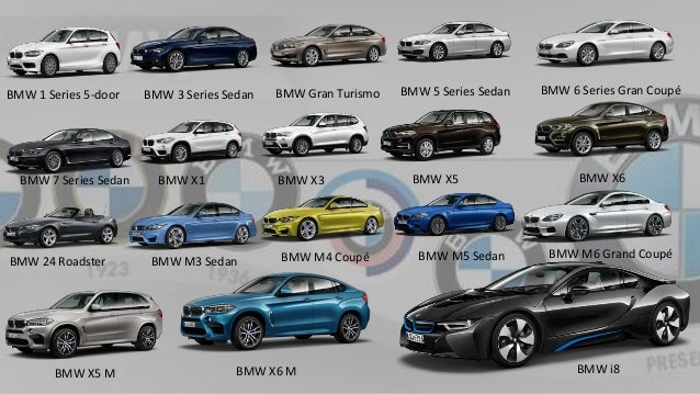 forces of bargaining buyer bmw Bargaining power of buyers, supplier substitutes, and rivalry the second of porter's five forces is what he calls the bargaining power of buyers coursera.