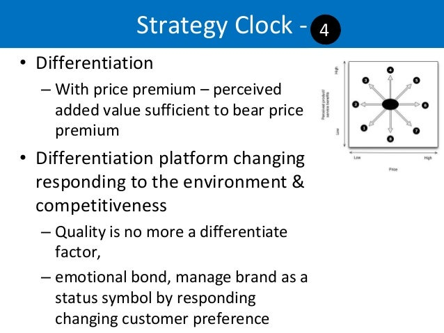 bmw strategy clock differentiation The strategy clock represents a set of eight generic strategies for achieving competitive advantage: it is a very useful model to help understand how businesses compete in the market place this is a powerful way of looking at how to establish and sustain a competitive position in a market driven economy.