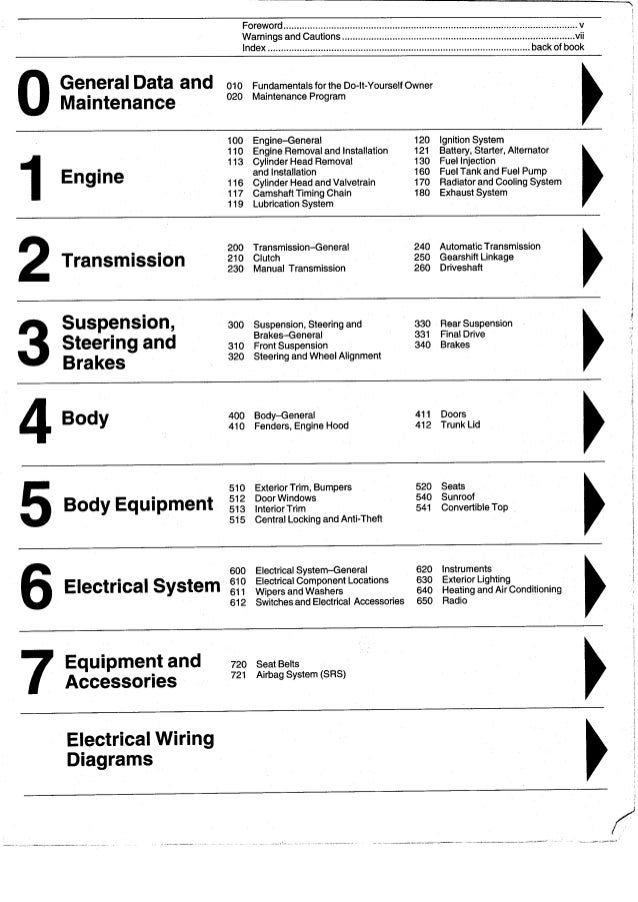 Wiring Diagram Bmw 318i. Bmw 318i Parts Diagram, International ...