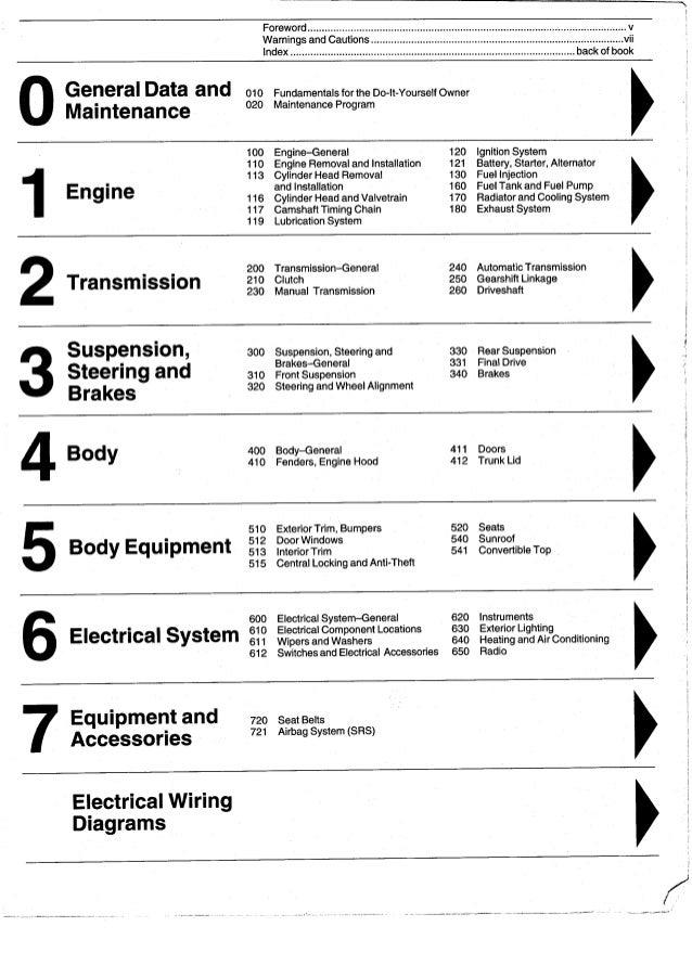 Astounding BMW E36 Alternator Wiring Diagram Contemporary - Best ...