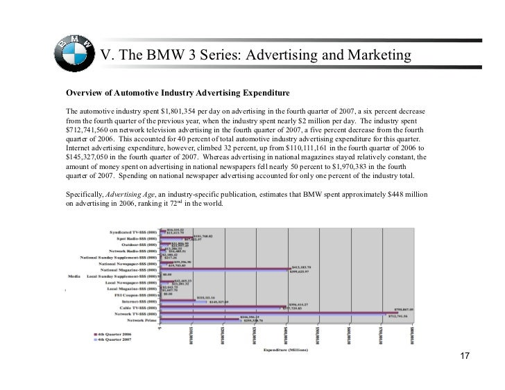 bmw advertisement analysis Every year, consumer reports conducts an analysis to to figure out which car company makes the best cars this year, bmw has placed third on that list.