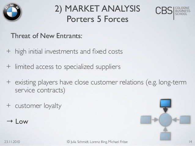 Superior ... Business Term Service Contracts This . Knowing ...
