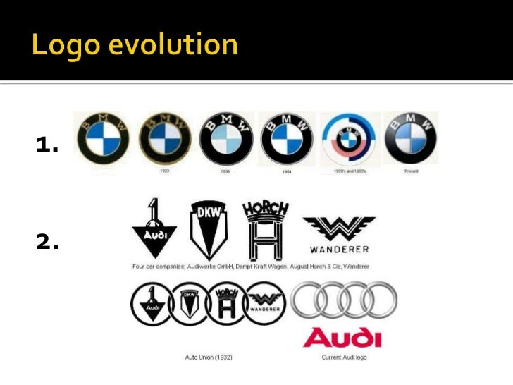 bmw audi mercedes strategies During the 37th agm of the company, one of the shareholders pointed out to the management that it was time for maruti to consider competing with mercedes, bmw and audi.