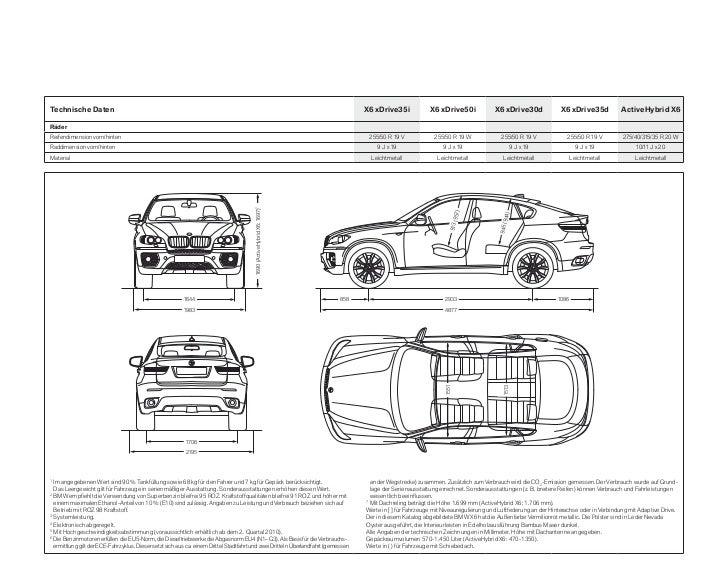 Wunderbar Auto Innenraum Diagramm Galerie - Elektrische ...