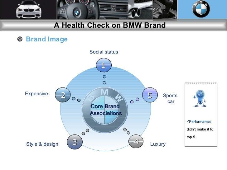 Bmw Brand Audit