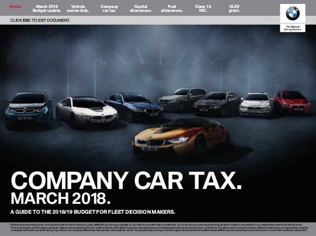 Bmw Budget Guide March 2018