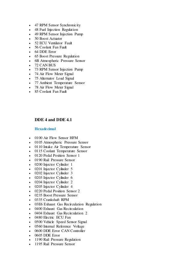 Bmw fault code list