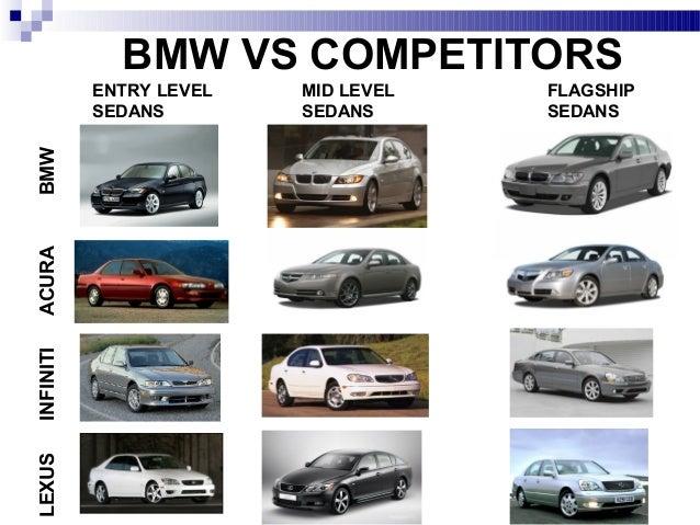 case study on bmw cars
