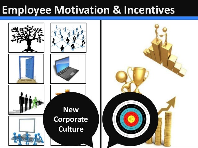 bmw motivation and reward systems To deliver fair and equitable reward  armstrong, m (2016) armstrong's handbook of strategic human resource management 6th ed london: kogan page.
