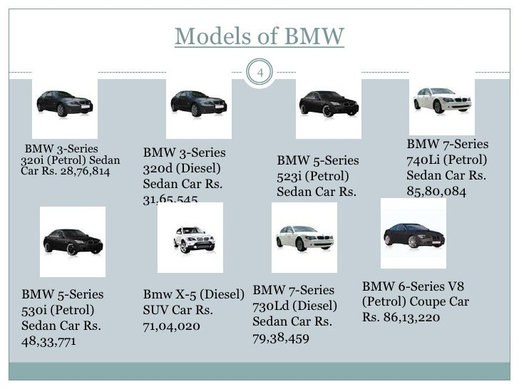 bcg matrix bmw Bmw is one of the leading luxury car manufacturers in the world  cost  leadership basis ‣ diversification strategy according to ansoff matrix 5).