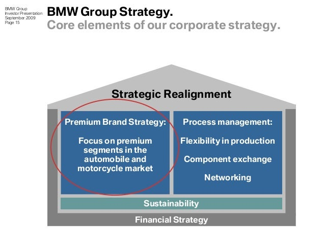 bmw hedging strategy Flows are deduced to result from differing hedging practices influenced by deliberate strategic moves and imperfect information bmw effect of exchange rate changes eur -13 -14 -89 86 73 operating cash flow m 5713 5076 3614 2912 960 (germany) % of operating cash flow -02% -03% -25 % 30% 76.