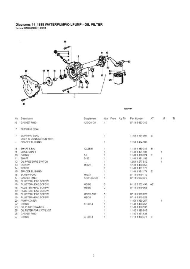 Bmw K 100 RS 2 valve 1983-1989-PARTS CATALOG