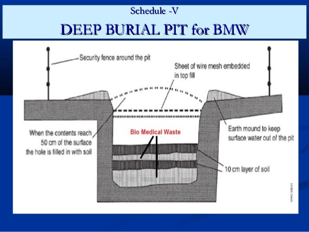 Schedule -VDEEP BURIAL PIT for BMW