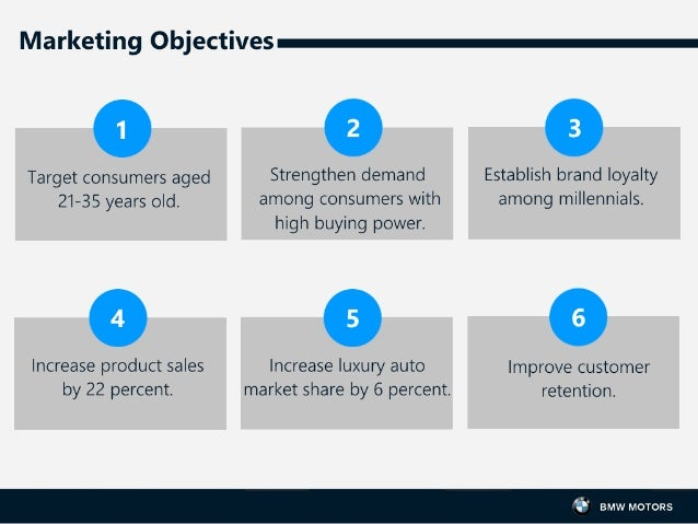 bmw objectives 2019