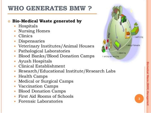 Bio Medical Waste Management Presentation 2016 Slide 3
