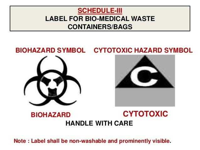 Bio Medical Waste Management Handling Rule