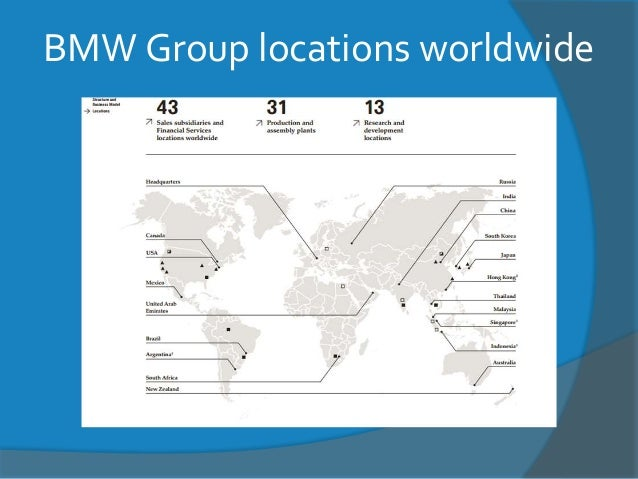 BMW Presentation pptx