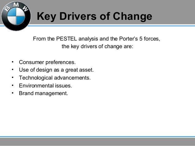 Pestle Analysis of BMW