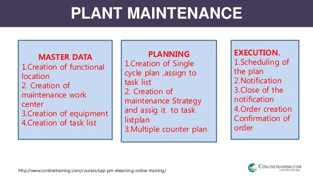 sap pm training material pdf