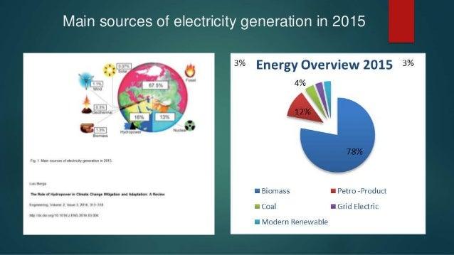 Nepal Electricity Authority History